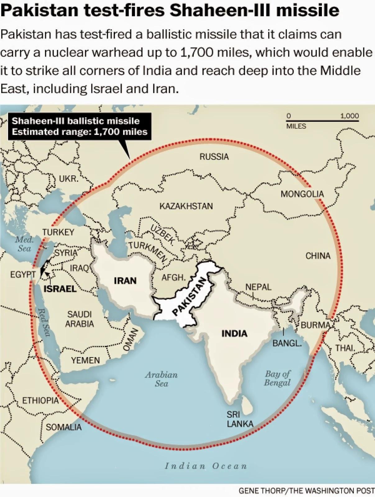 Haq's Musings: Pakistan's Shaheen III Can Serve as SLV & Hit