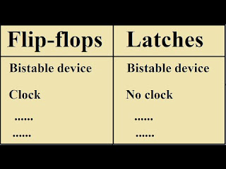 difference between flip-flop and latch, what is difference betwen latch and flip-flop