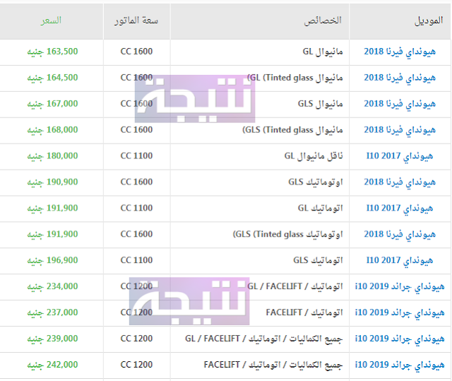 أسعار سيارات هيونداي 2018 في مصر