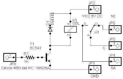 DTMF salida de potencia.