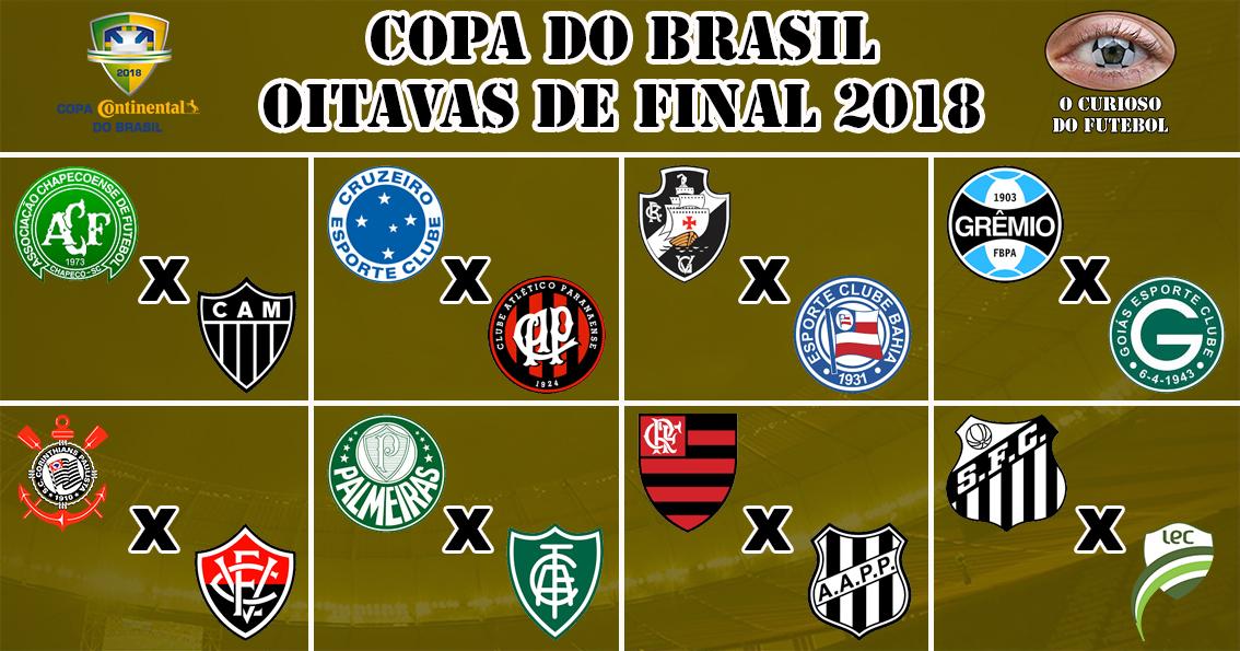 Sorteio define confrontos das oitavas da Copa do Brasil 2018 ~ O ... 50514d9b3d496