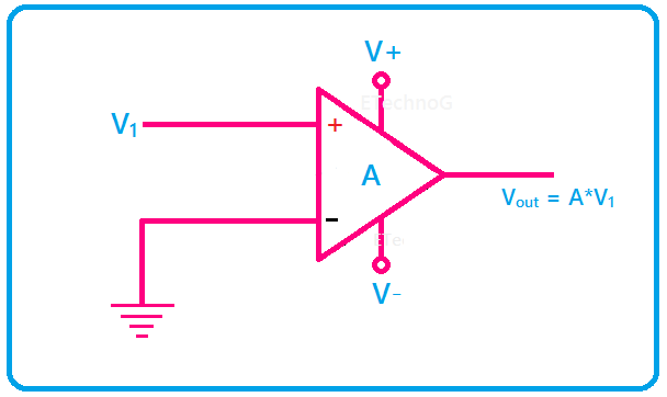 Operational Amplifier(Op-Amp) working principle