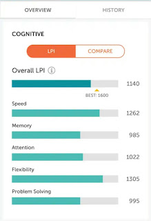 Lumosity brain training app