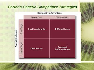 Strategi Pemasaran Produk Agroindustri