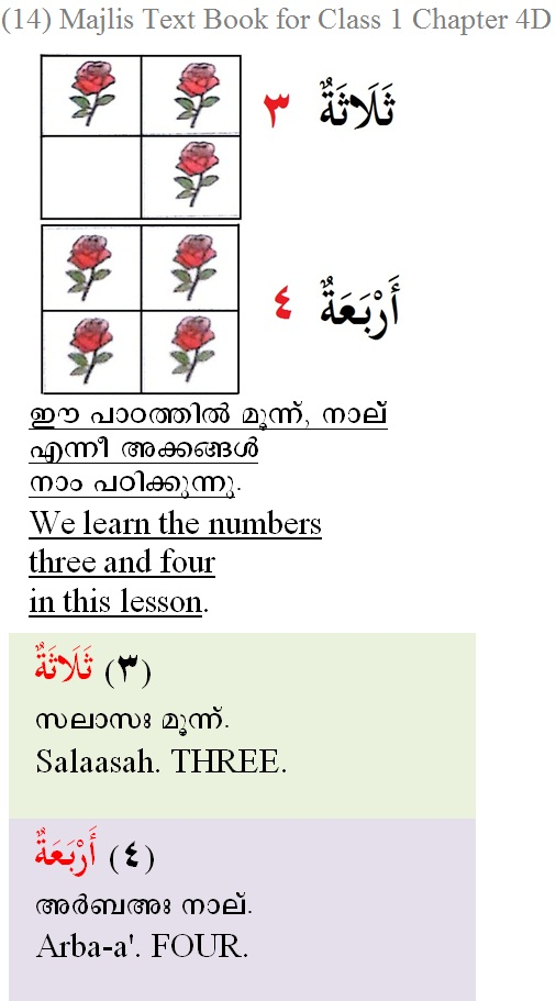 Arabic Lessons: (14) Majlis Text Book for Class 1 Chapter 4D