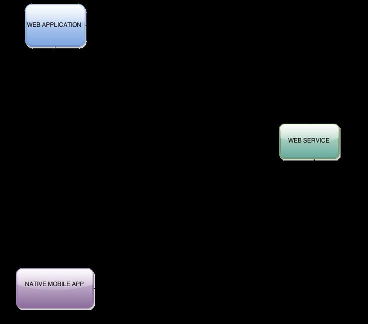 mdagis: HTML Barcode Scanner