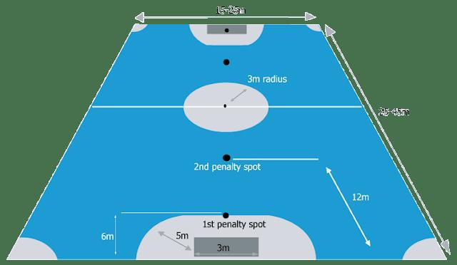 Foto ukuran lapangan futsal