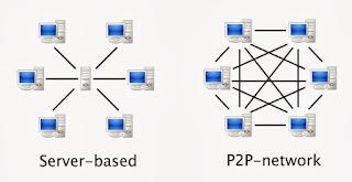perbedaan client server dan peer to peer