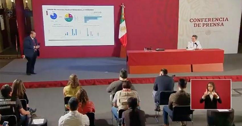 CORONAVIRUS: Aumentan a 12 fallecidos y 717 infectados por Covid-19 en México