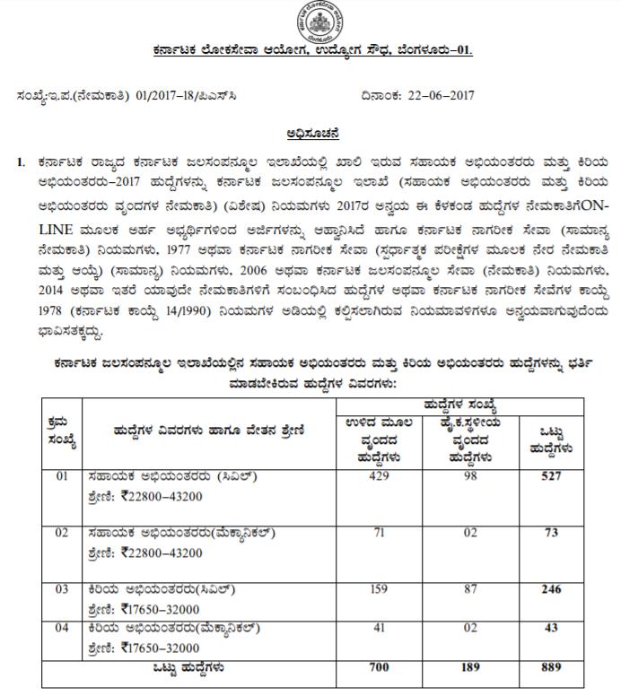 1 Online C Form Download Karnataka on borland compiler, bloodshed dev, programming for windows 10, language book pdf, programming pdf, programming language compiler, intel linux compiler,