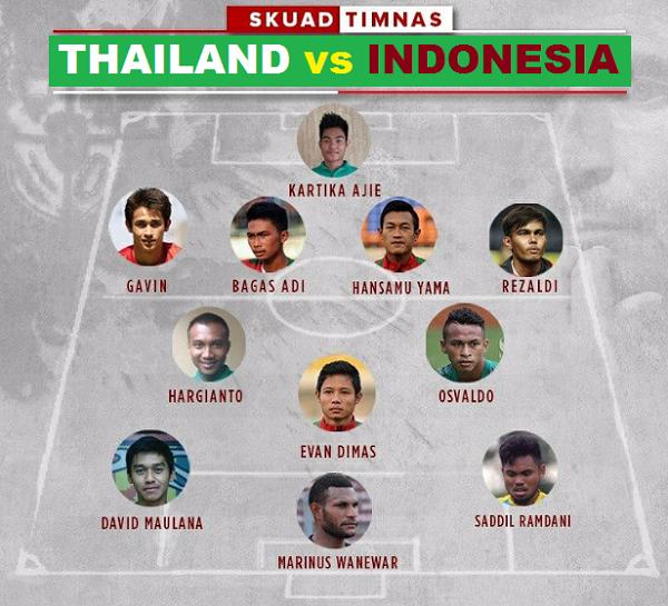 Skema Terbaik untuk Timnas Indonesia U-22