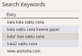 keywords, sabtu, saturday, arzmoha, blogger malaysia,