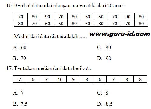 gambar soal matematika kelas 6 materi modus dan median