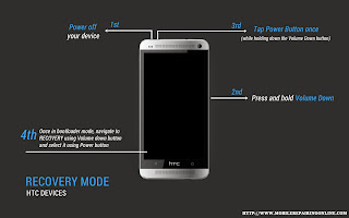 how to enter into recovery mode for hard reset on htc one