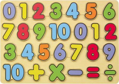 TIKus: Numbers (Angka-angka)
