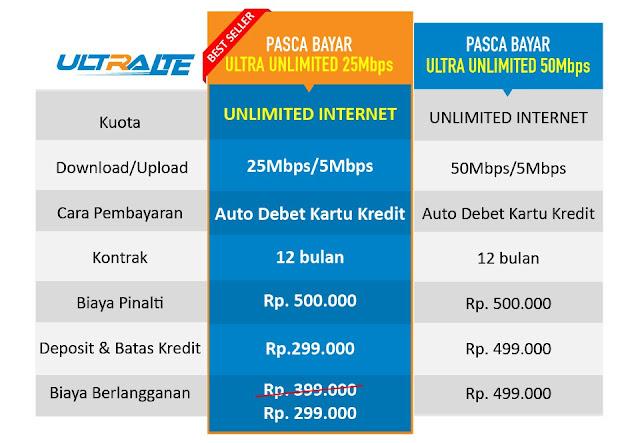 Pasca Bayar Ultra Unlimited 25Mbps dan 50Mbps