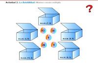 http://www.joaquincarrion.com/Recursosdidacticos/SEXTO/datos/03_Mates/datos/05_rdi/ud04/2/02.htm