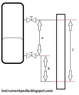 displacer_type_level_transmitter_calibration_installation_working