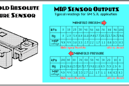 Ini Ciri MAP Sensor Rusak - 10 Ciri Gejala Dan Cara Pemeriksaannya