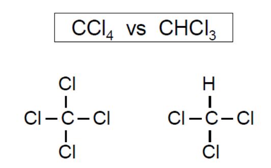 Menentukan Kepolaran senyawa Kimia