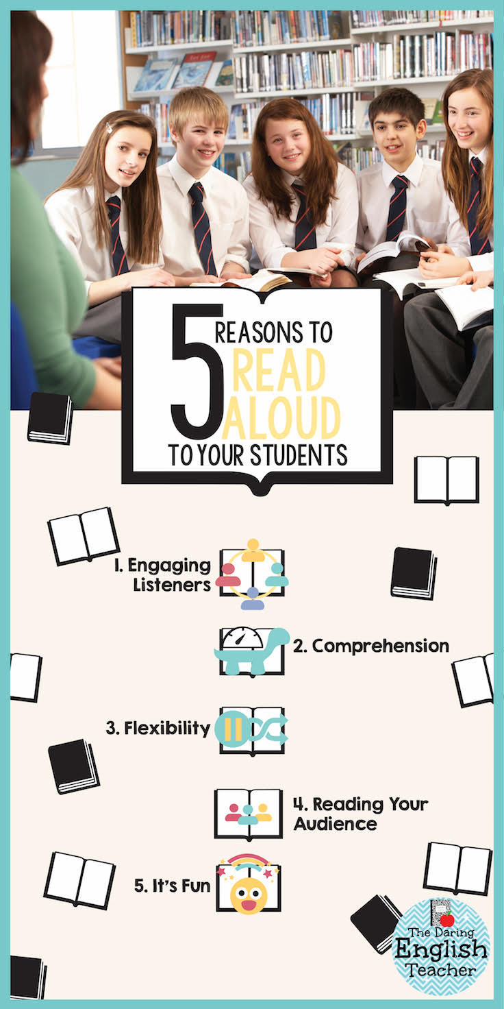 Unnamedg additionally many standardized tests contain listening activities so reading aloud to your middle school and high school students help prepare them for biocorpaavc