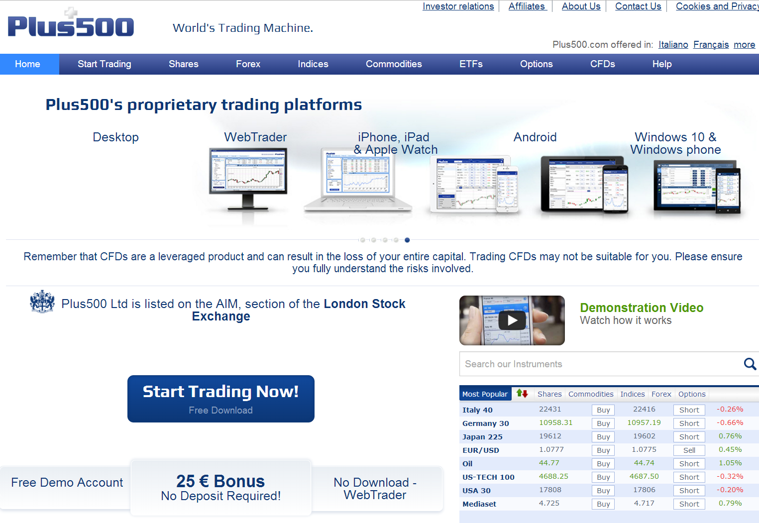 binary options regulated by cftc