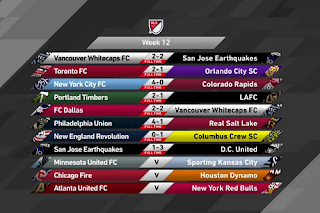 MLS Matches Biss Key 21 May 2018