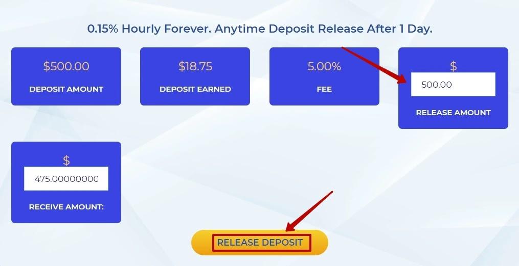 Досрочный вывод депозита в Alibit 3