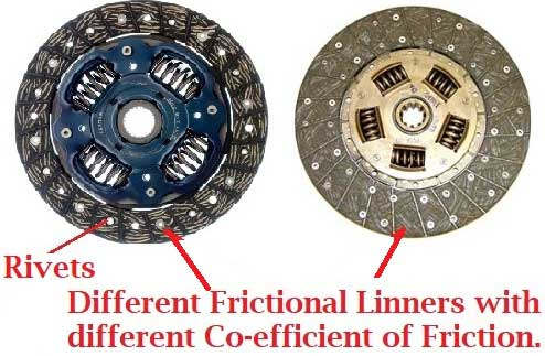 Clutch lining Or Friction material