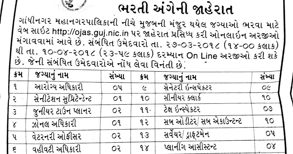 Gandhinagar Municipal Corporation Gmc Recruitment For