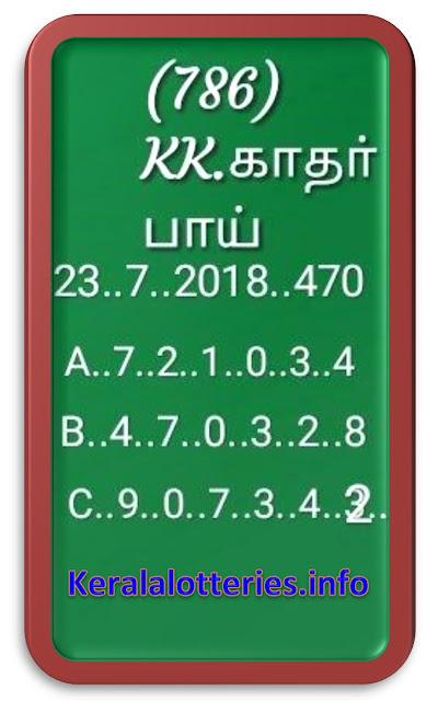 KK Kerala Lottery abc all board Guessing  Win Win W-470 23-07-2018