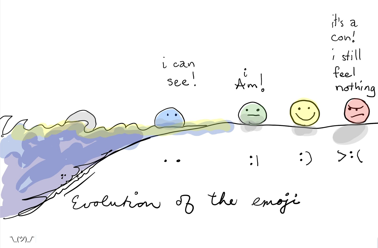 cartoon about the evolution of emojis
