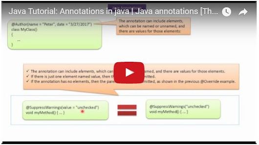 Java Tutorial: Annotations in java | Java annotations [The format of an Annotations]