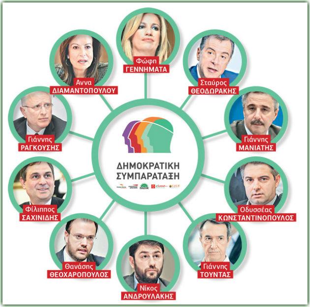 Ο Γιάννης Μανιάτης εξετάζει το ενδεχόμενο είναι υποψήφιος για αρχηγός στη νέα Κεντροαριστερά
