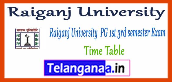 Raiganj University PG 1st 3rd Semester Time Table 2017-18 Admit Card
