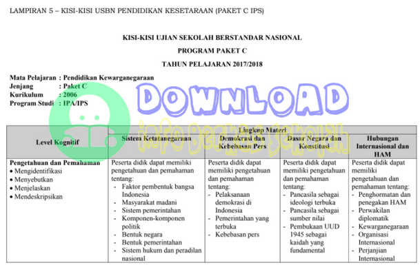 Kisi-Kisi USBN Paket C 2018 Program IPS