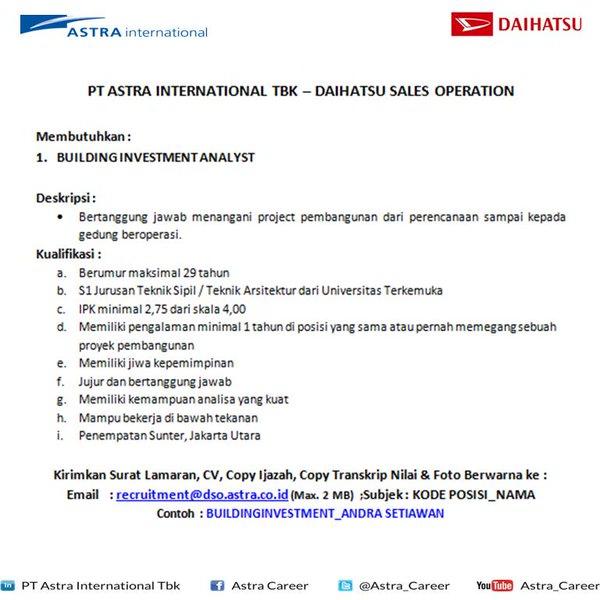 Contoh Surat Lamaran Kerja Pt Astra Daihatsu