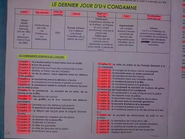 ملخص روايات اللغة الفرنسية للأولى بكالوريا