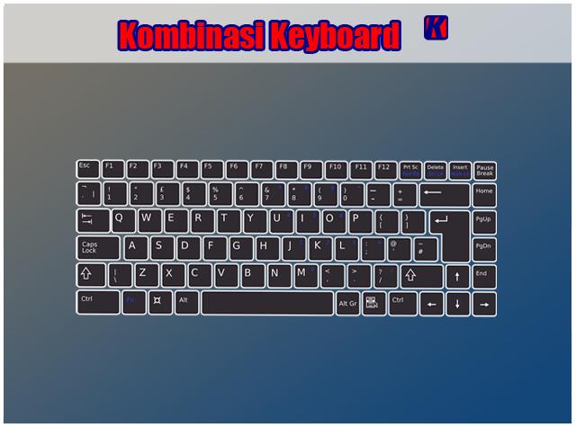 Mengetahui dan Mengenali 208 Kombinasi Short Keys pada Keyboard