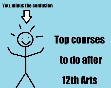 CAREER IN ARTS\u0027 - ba stands for