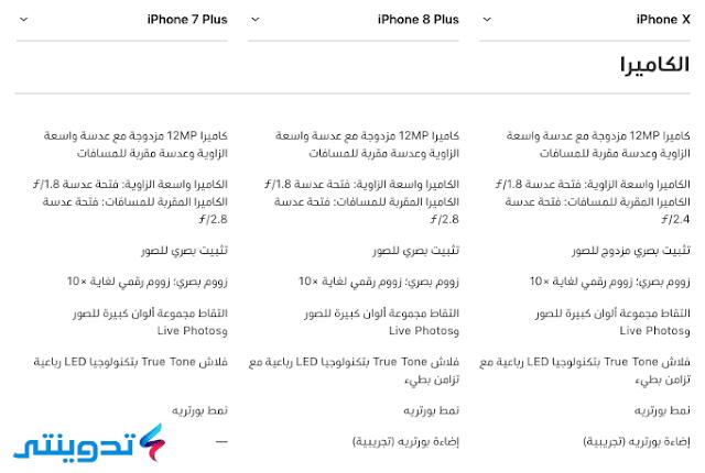 ايفون 7 بلس،ايفون 8 بلس، وايفون X لديهم نفس الكاميرات الخلفية