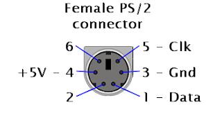 7 Pin Mini Din Connector 7 Pin Jack Wiring Diagram ~ Odicis