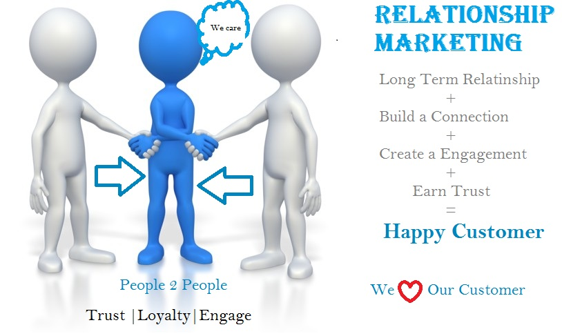 why customer relationship so important marketing essay Market segmentation is an important basis sustainable customer relationships in literature suggests the following steps from market segmentation to marketing.