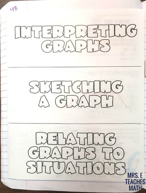 Interpreting Graphs INB Page for Algebra 1