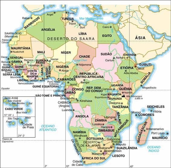 África, Aspectos Geográficos da África