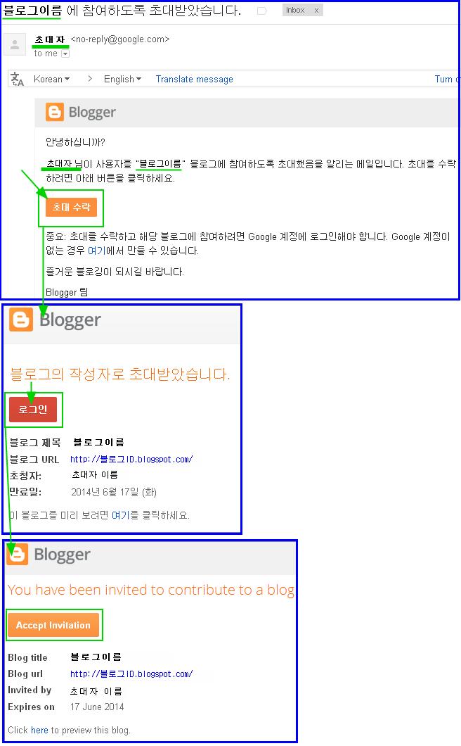구글블로그 사용법: 팀블로그 초대 메일과 참여하는 방법