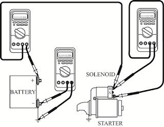 Memeriksa Koneksi Kelistrikan Mobil Dengan Teknik Voltage Drop