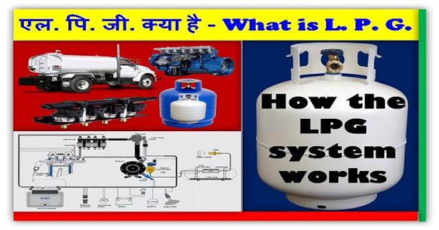 एलपिजी क्या है - What is LPG