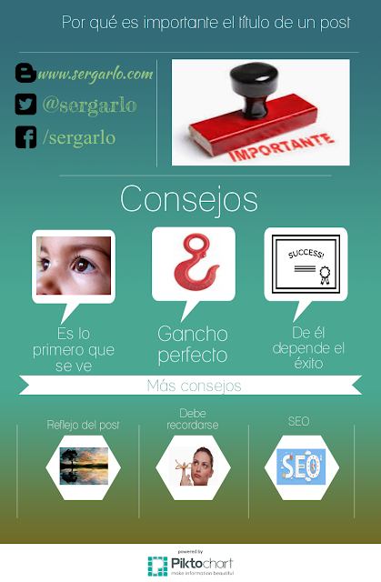 Infografía, Infographic, post, blog, blogger, blogging, social media