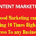 Content Marketing Full Details